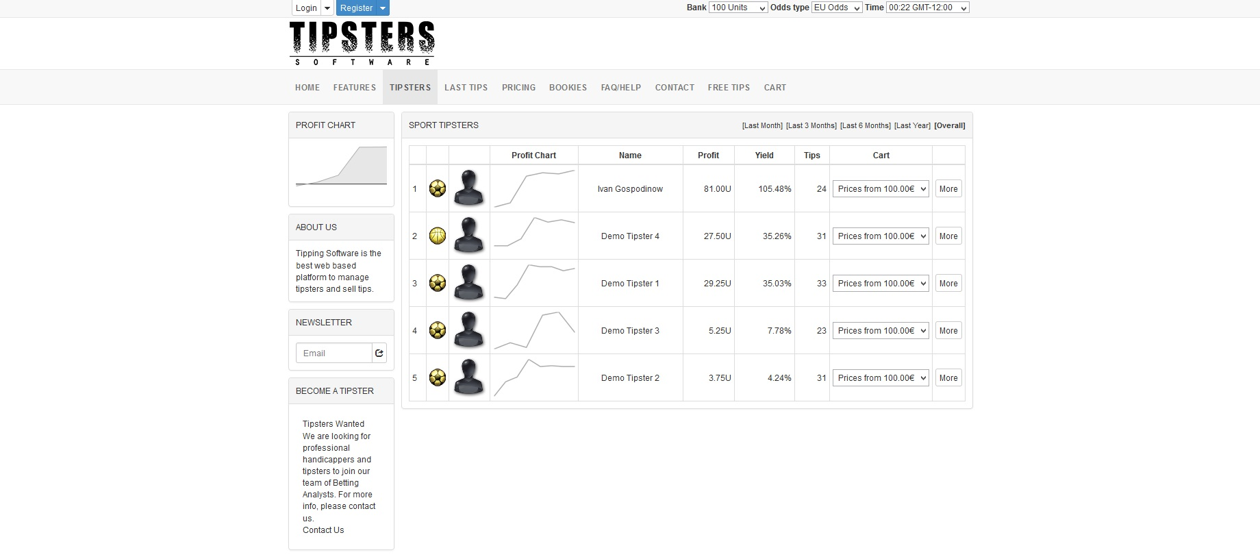 tipsters software tipsters